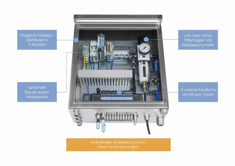 Die anschlussfertigen Komplettsysteme im Hygienedesign. Bild: Bürkert