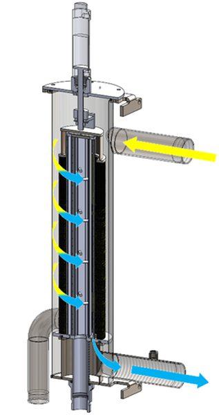 Die permanente Drucküberwachung des Vor- und Rücklaufs liefert Aufschluss über die Belegungsdicke der Filterpackung.
